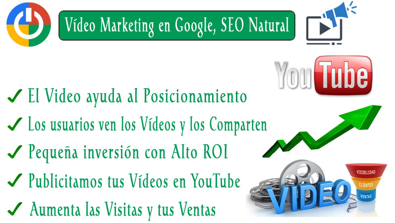 Video Marketing Online | Posicionamiento Web en Google